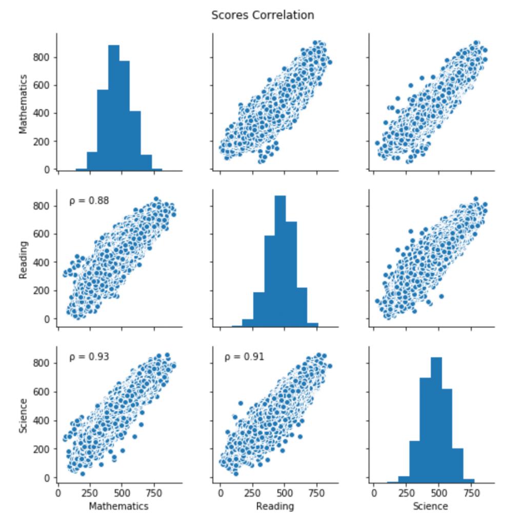 """Udacity """"Nanodegree Data Analysis"""" Journey   Patrick Hirschi"""